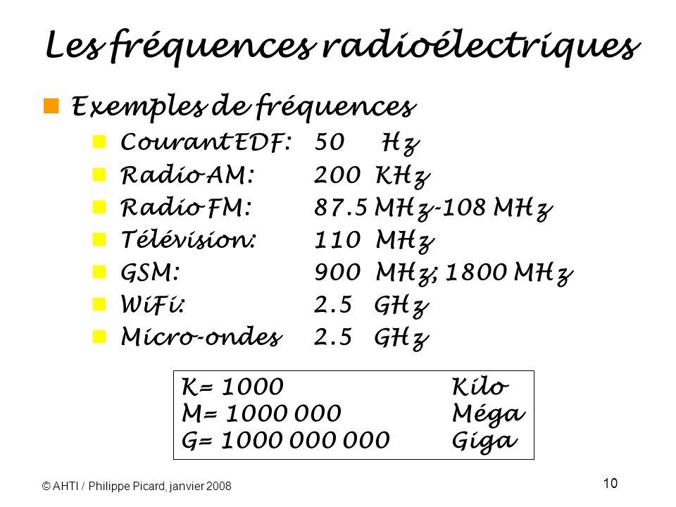 Les fréquences radioélectriques