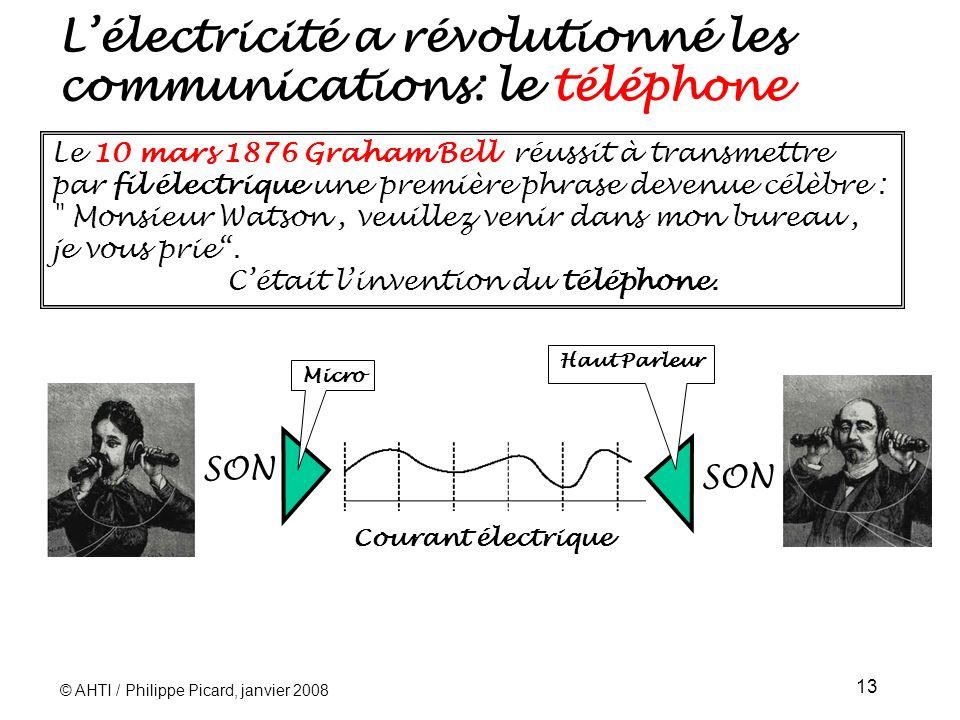 L'électricité a révolutionné les communications: le téléphone