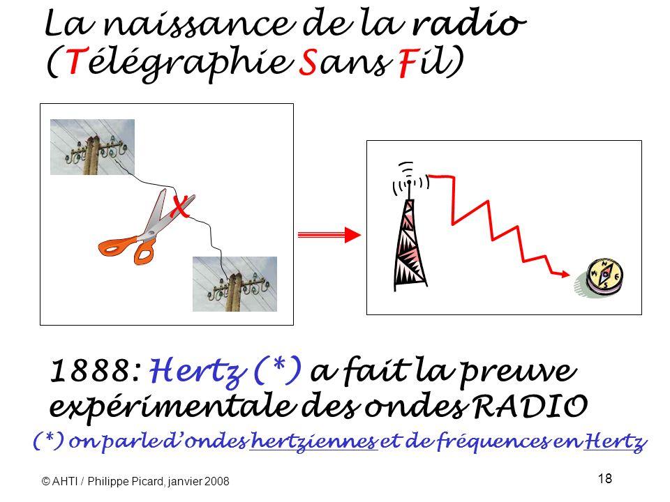 La naissance de la radio (Télégraphie Sans Fil)