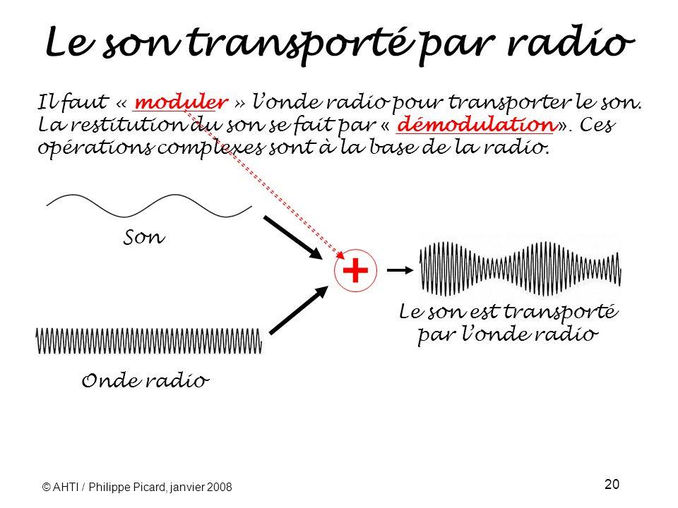Le son transporté par radio