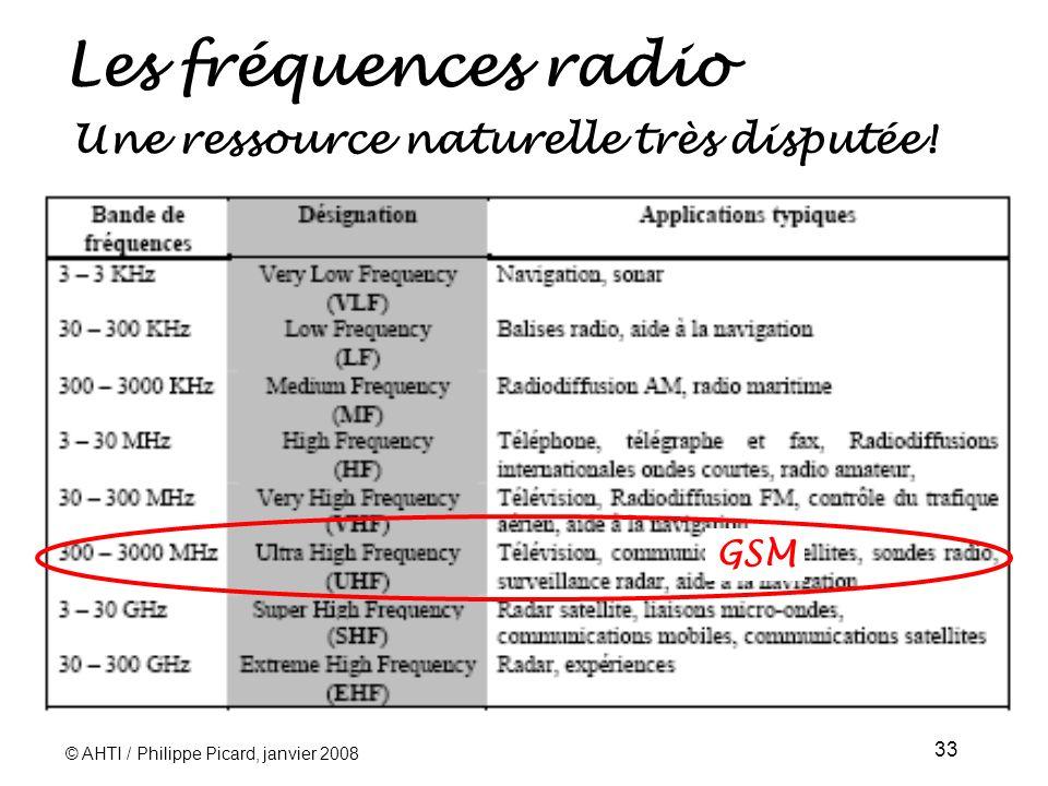 Les fréquences radio Une ressource naturelle très disputée! GSM