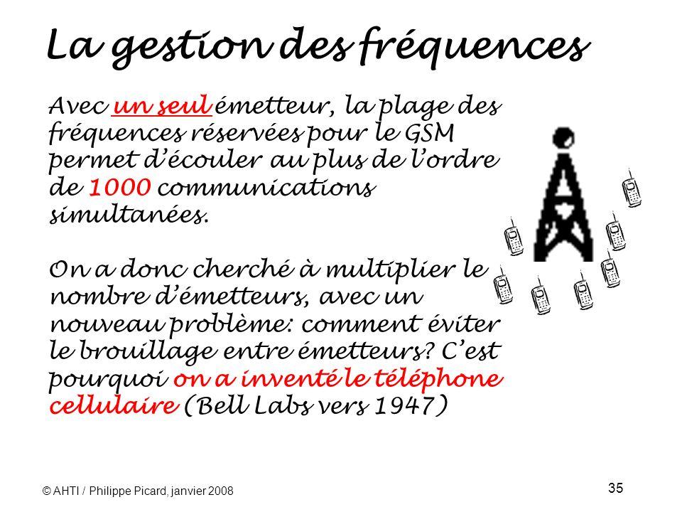 La gestion des fréquences