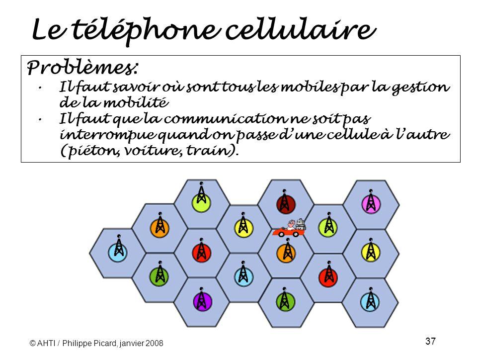 Le téléphone cellulaire