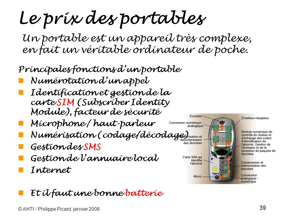 Le prix des portables Un portable est un appareil très complexe, en fait un véritable ordinateur de poche.