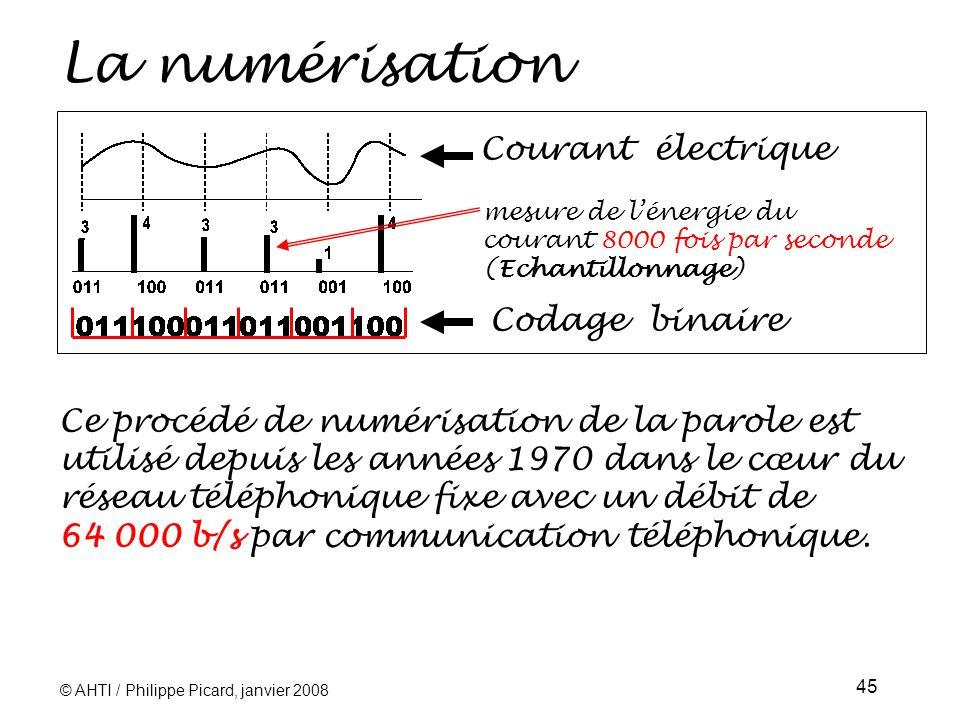 La numérisation Courant électrique Codage binaire
