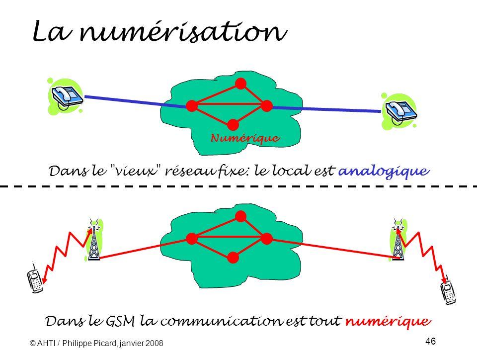 La numérisation Dans le vieux réseau fixe: le local est analogique