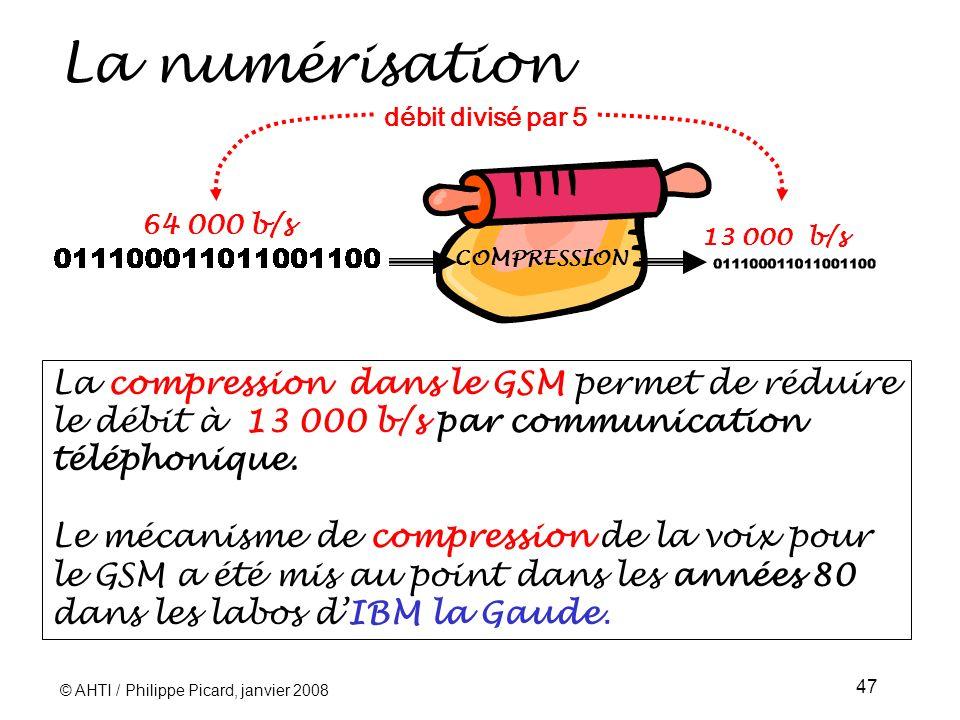 La numérisation débit divisé par 5. 64 000 b/s. 13 000 b/s. COMPRESSION.