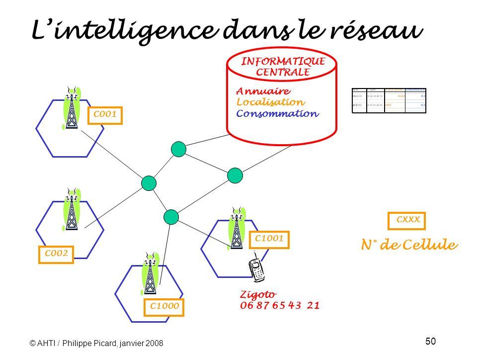 L'intelligence dans le réseau