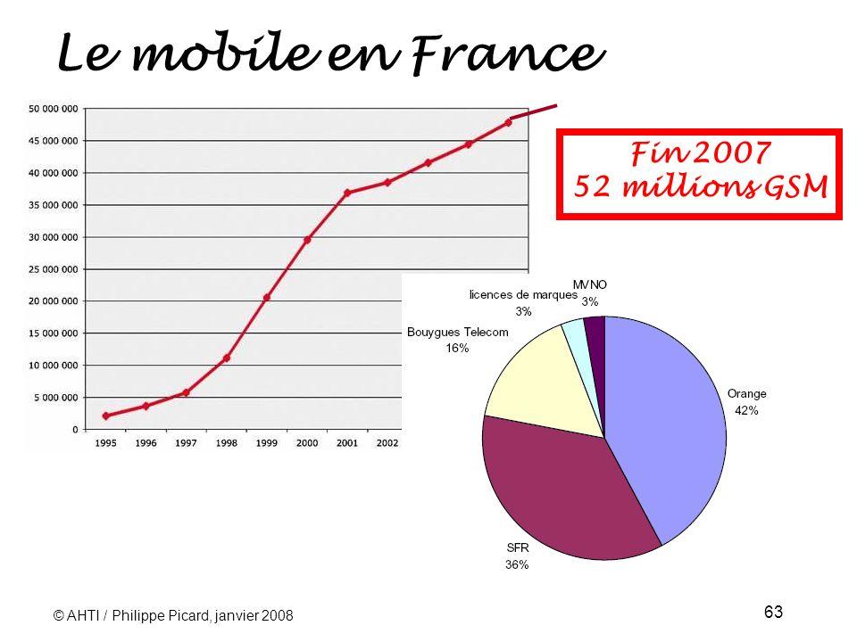 Le mobile en France Fin 2007 52 millions GSM