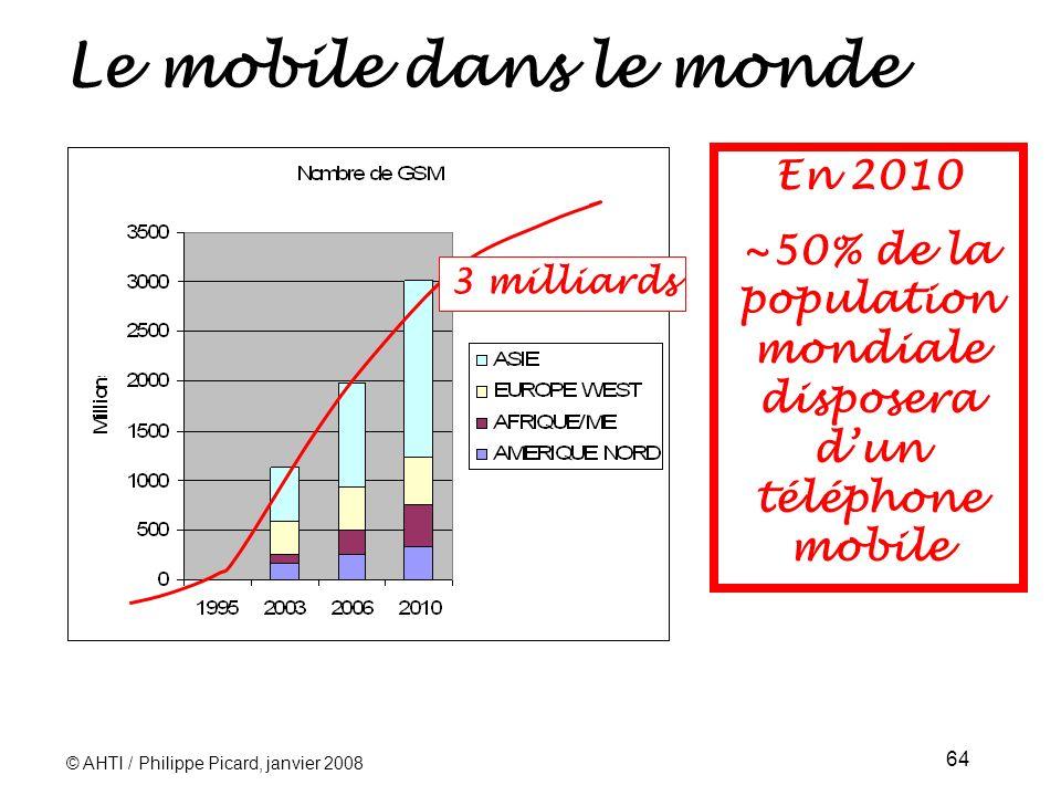 ~50% de la population mondiale disposera d'un téléphone mobile