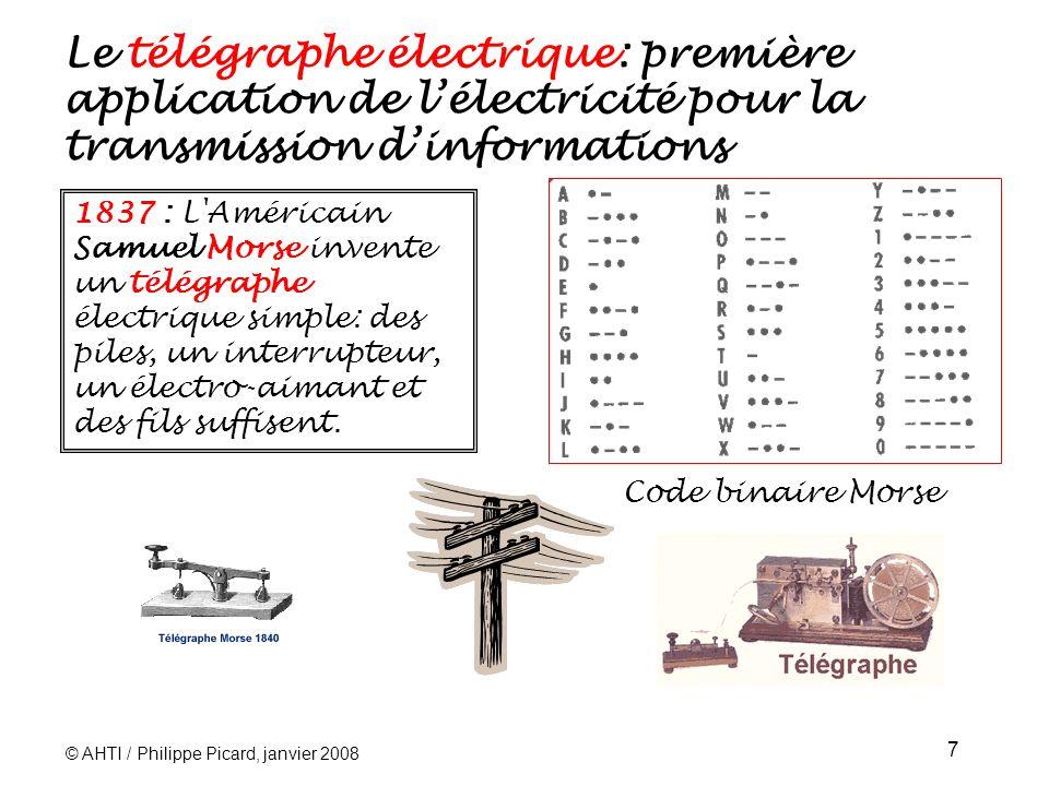Le télégraphe électrique: première application de l'électricité pour la transmission d'informations