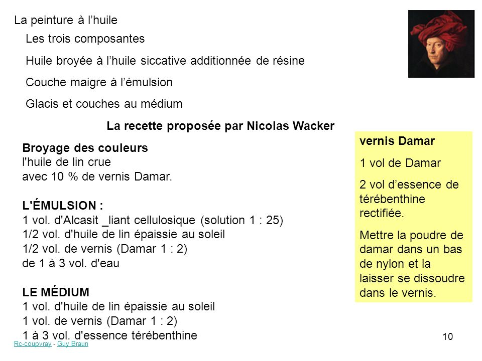 La recette proposée par Nicolas Wacker
