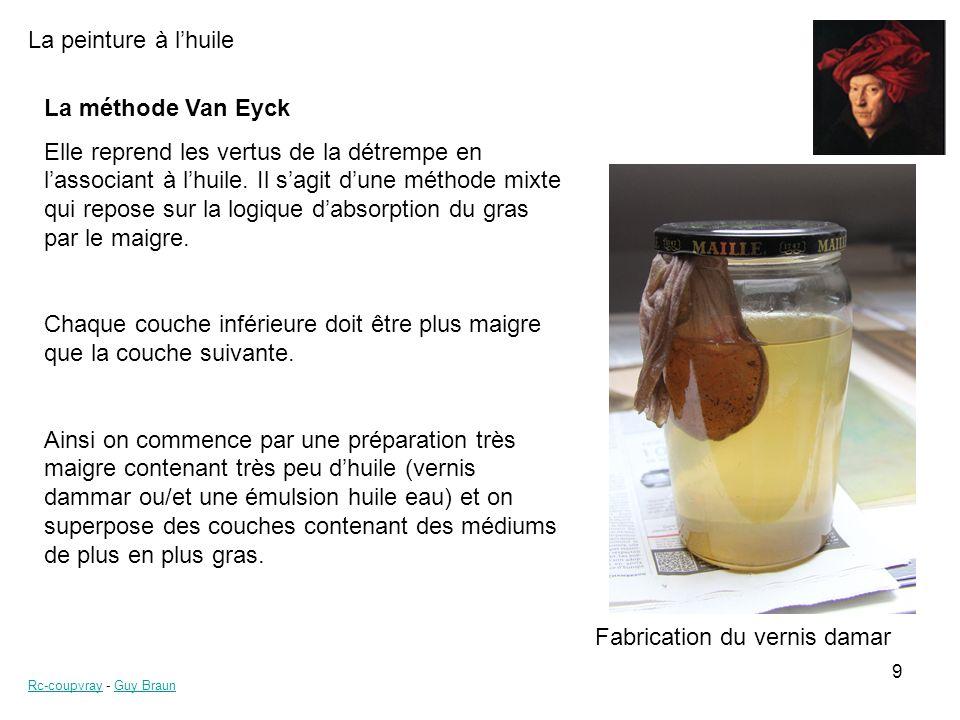 La méthode Van Eyck