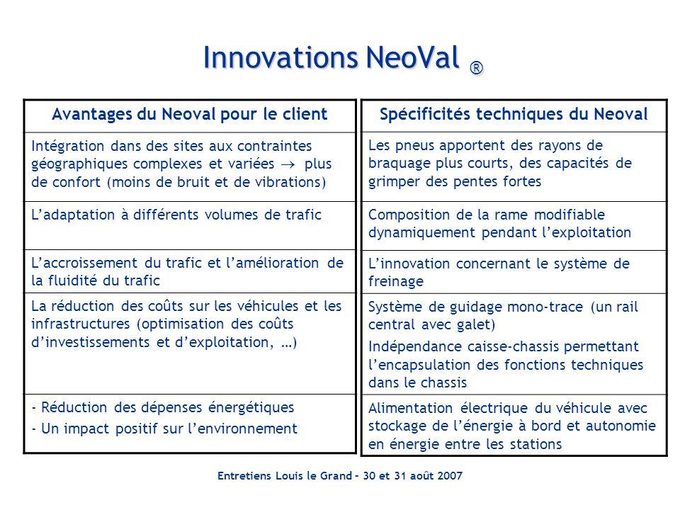 Innovations NeoVal ® Avantages du Neoval pour le client