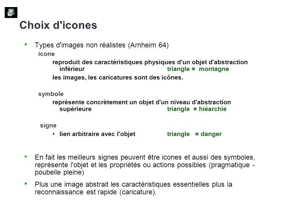 Choix d icones Types d images non réalistes (Arnheim 64)