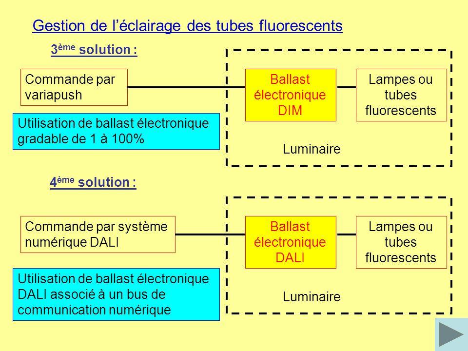 Gestion de l'éclairage des tubes fluorescents