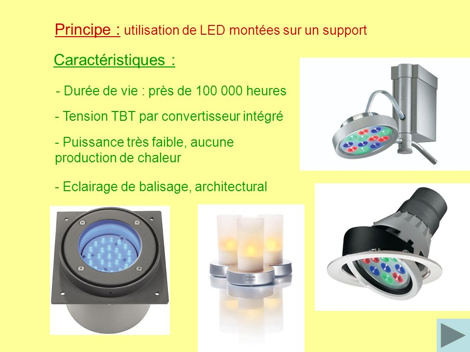Principe : utilisation de LED montées sur un support