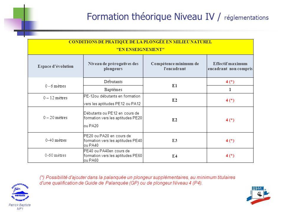 Formation théorique Niveau IV / réglementations