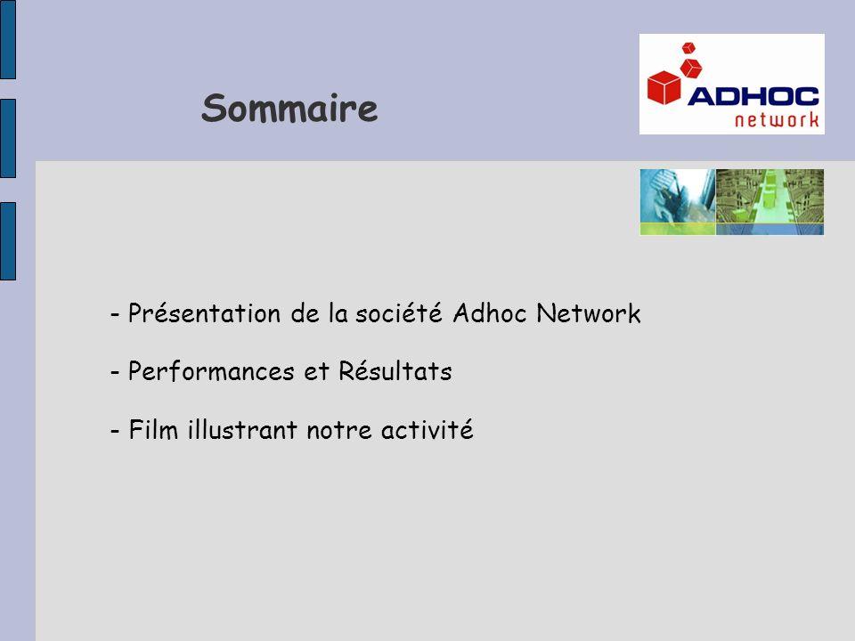 Sommaire - Présentation de la société Adhoc Network