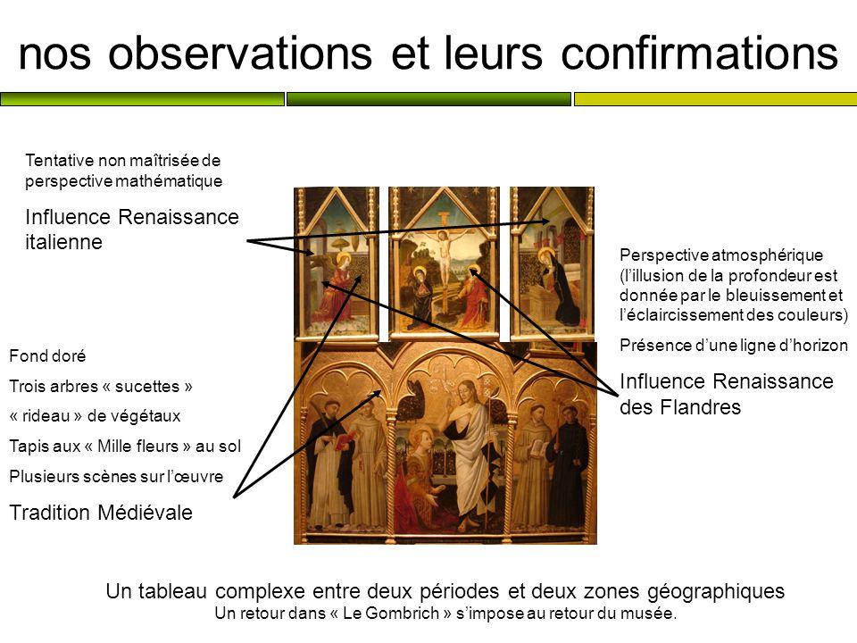 nos observations et leurs confirmations