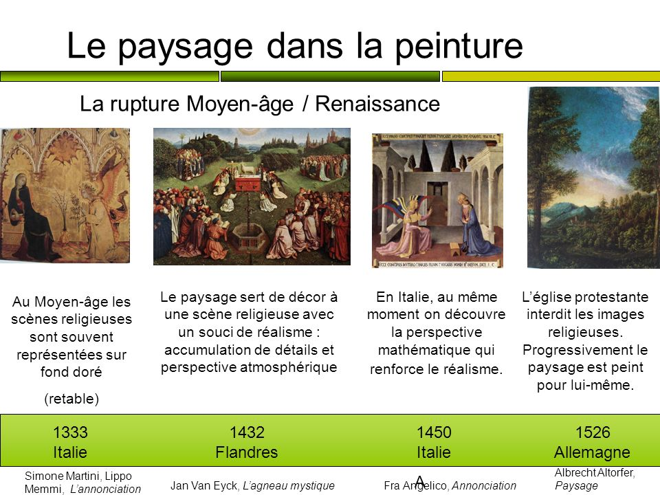 La rupture Moyen-âge / Renaissance