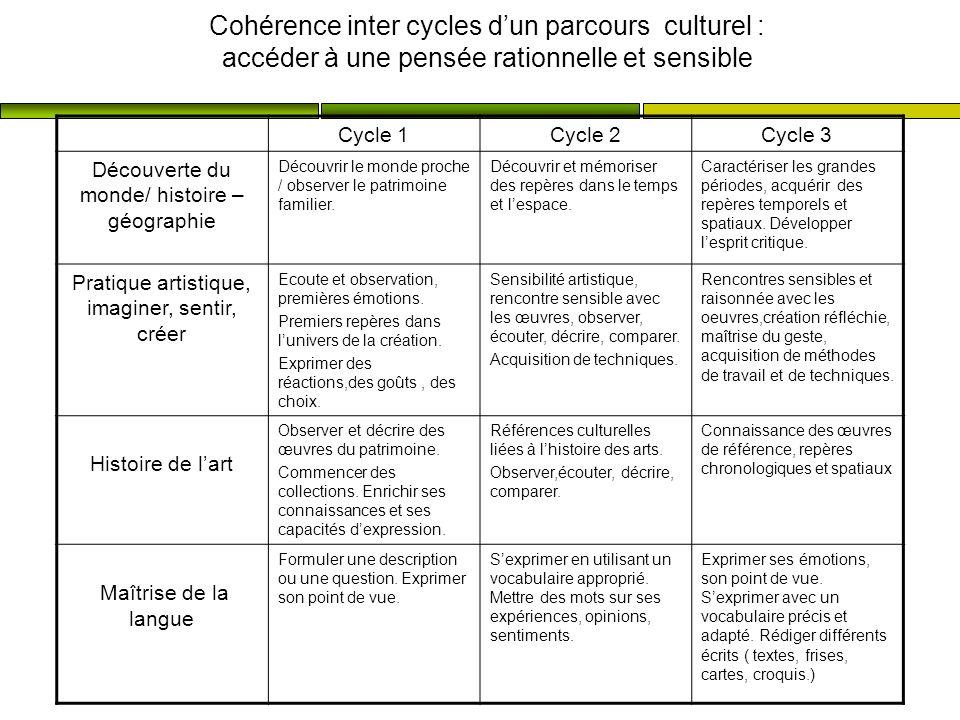 Cohérence inter cycles d'un parcours culturel : accéder à une pensée rationnelle et sensible