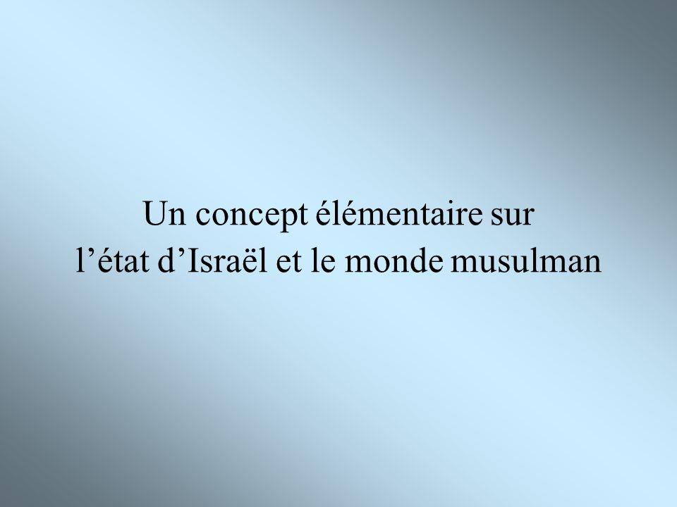 Un concept élémentaire sur l'état d'Israël et le monde musulman