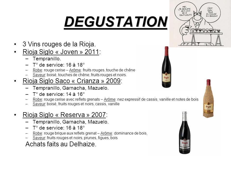 DEGUSTATION 3 Vins rouges de la Rioja. Rioja Siglo « Joven » 2011:
