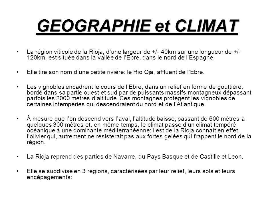 GEOGRAPHIE et CLIMAT