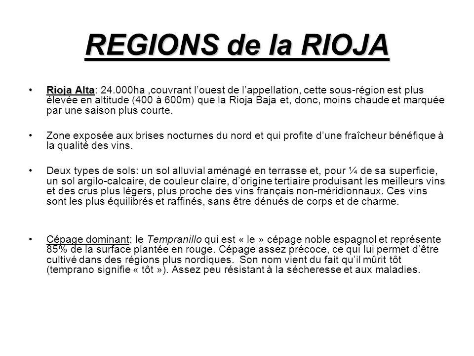 REGIONS de la RIOJA