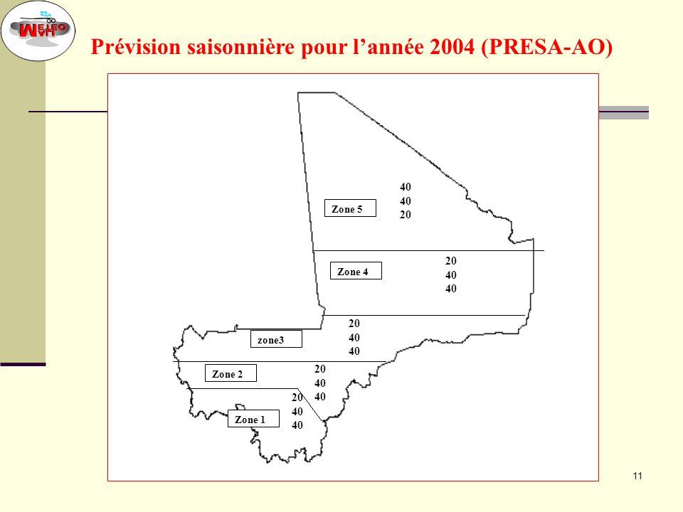 Prévision saisonnière pour l'année 2004 (PRESA-AO)