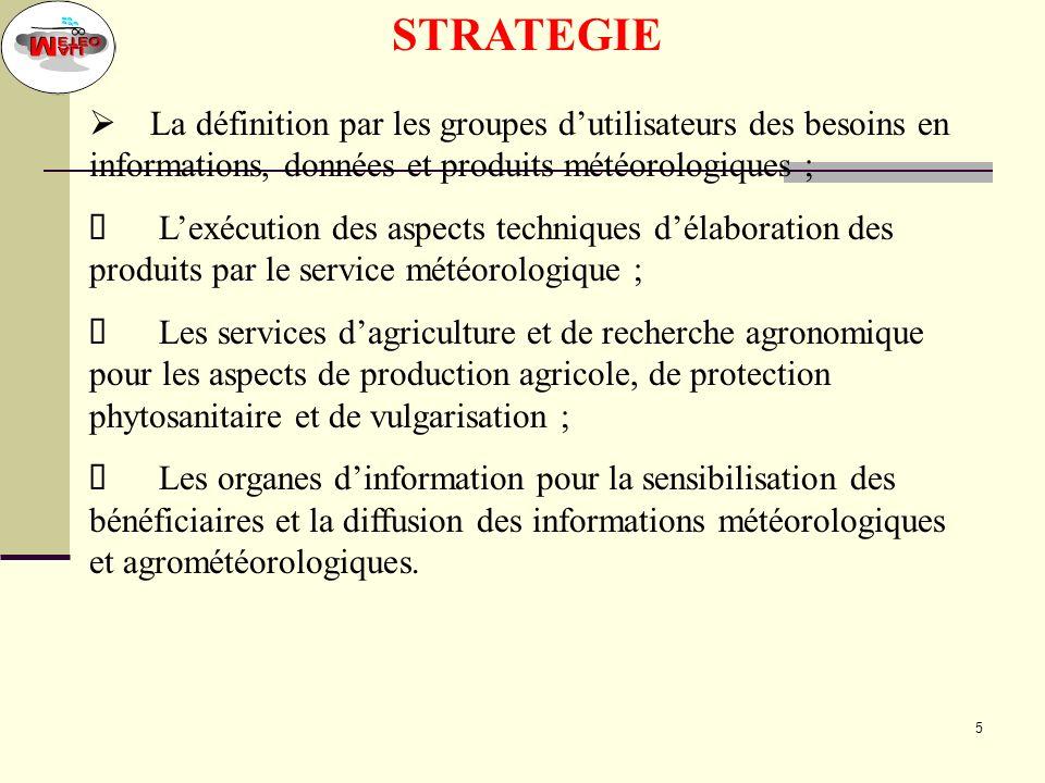 STRATEGIE La définition par les groupes d'utilisateurs des besoins en informations, données et produits météorologiques ;