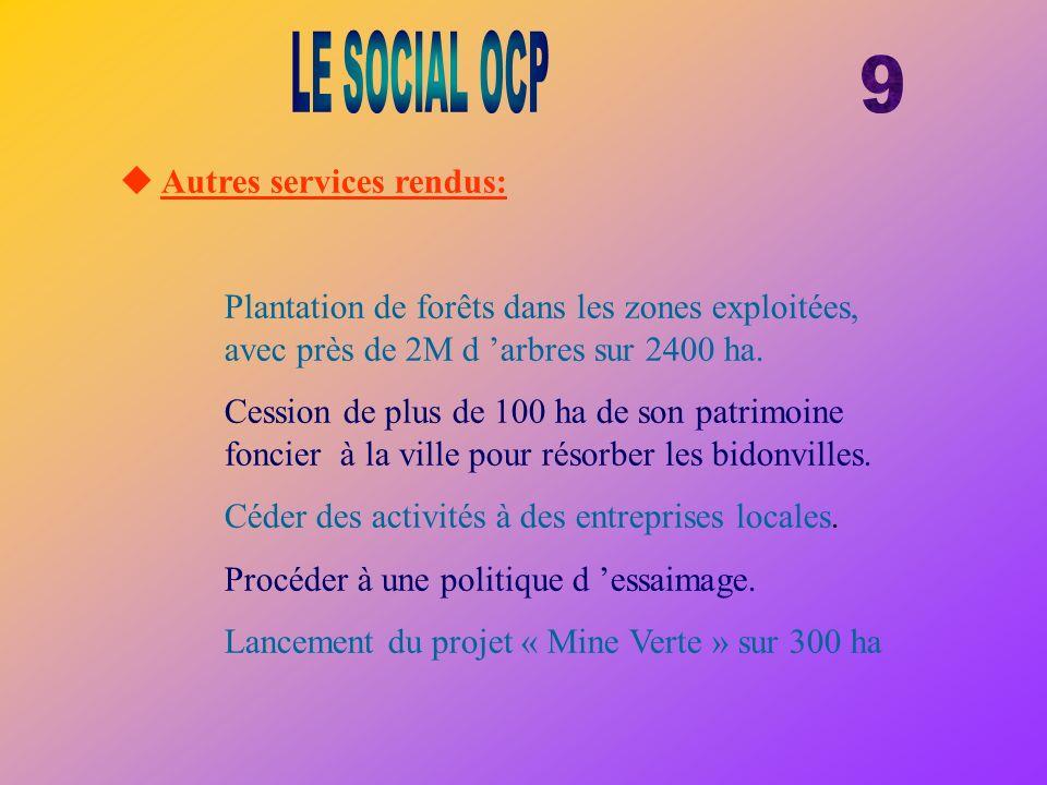 LE SOCIAL OCP 9  Autres services rendus: