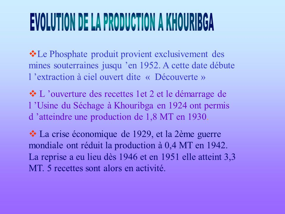 EVOLUTION DE LA PRODUCTION A KHOURIBGA