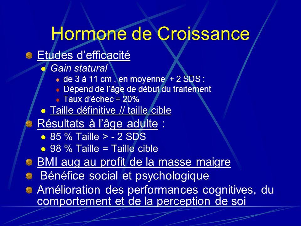 Hormone de Croissance Etudes d'efficacité Résultats à l'âge adulte :