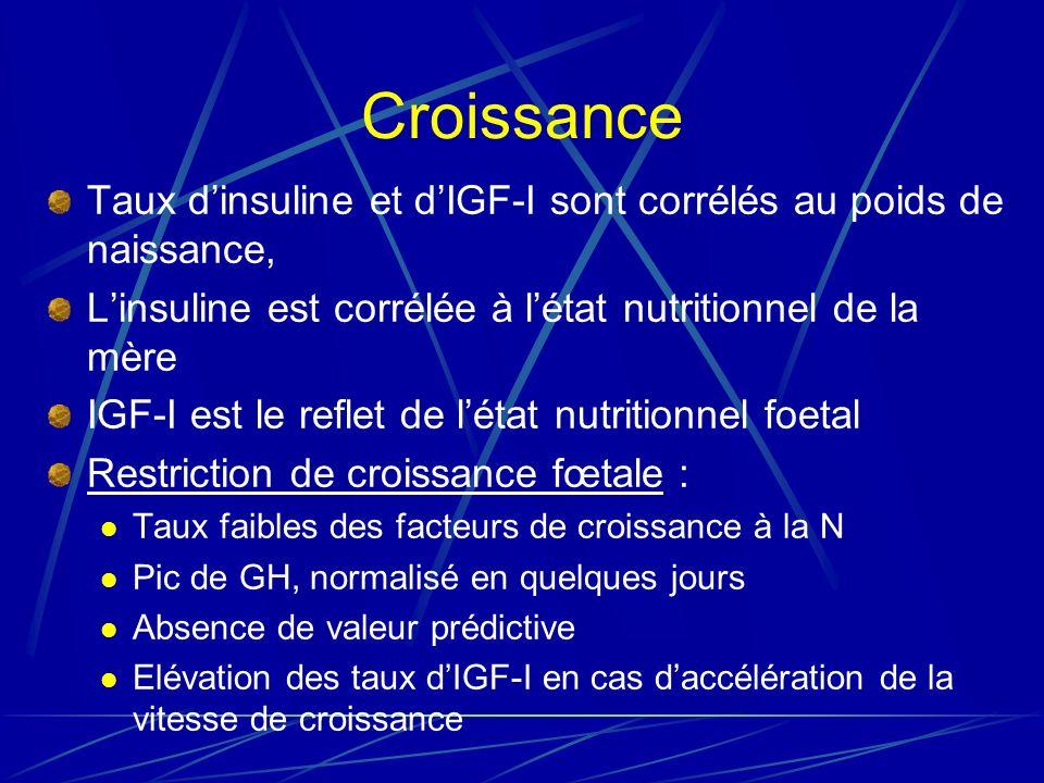 Croissance Taux d'insuline et d'IGF-I sont corrélés au poids de naissance, L'insuline est corrélée à l'état nutritionnel de la mère.