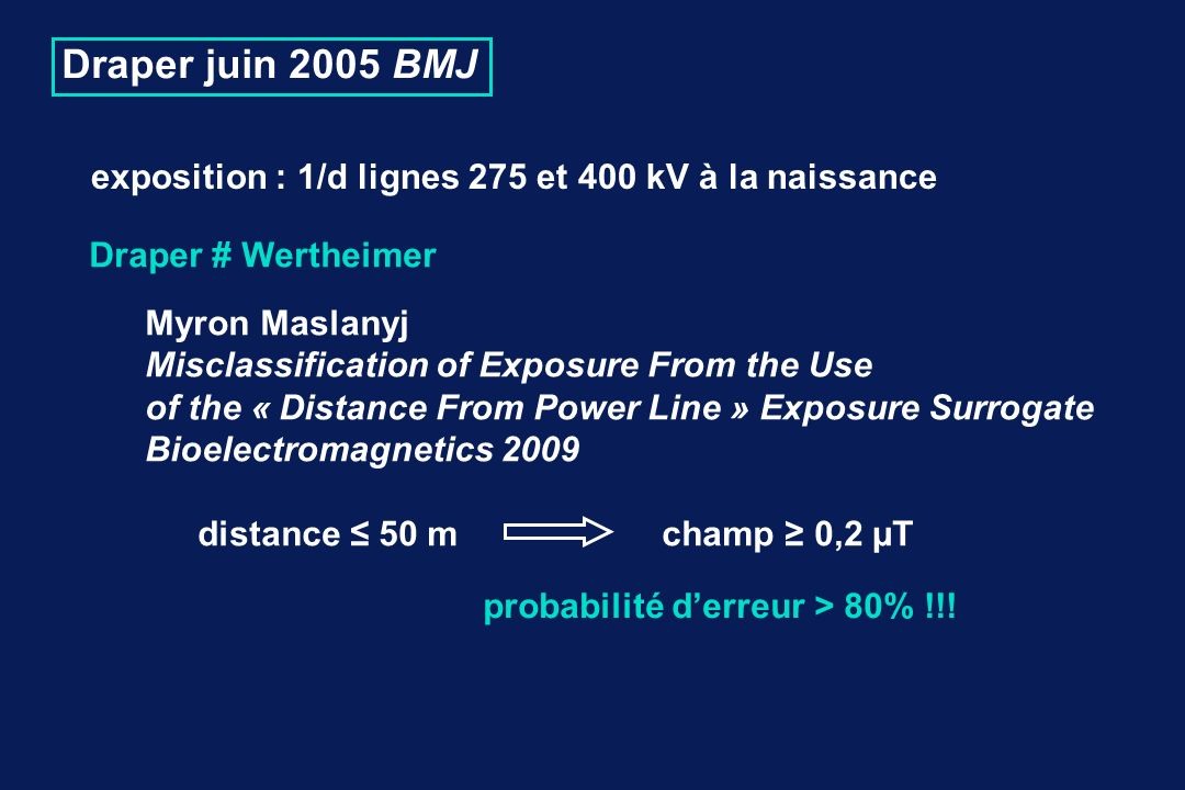 Draper juin 2005 BMJ exposition : 1/d lignes 275 et 400 kV à la naissance. Draper # Wertheimer. Myron Maslanyj.