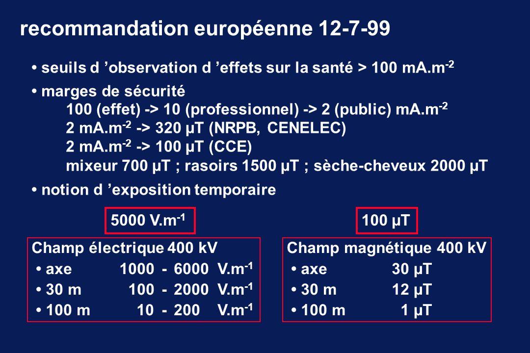 recommandation européenne 12-7-99