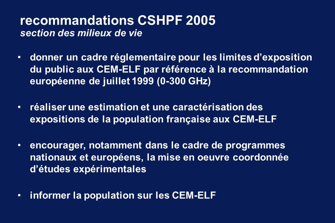 recommandations CSHPF 2005 section des milieux de vie