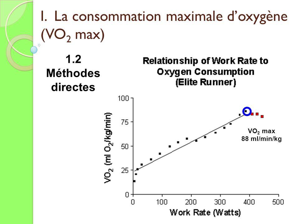 I. La consommation maximale d'oxygène (VO2 max)