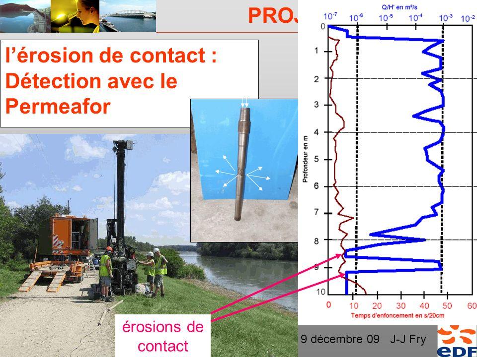l'érosion de contact : Détection avec le Permeafor
