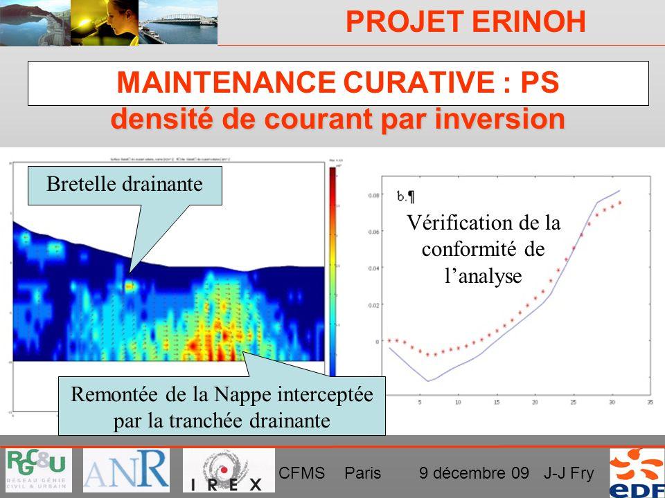 MAINTENANCE CURATIVE : PS densité de courant par inversion