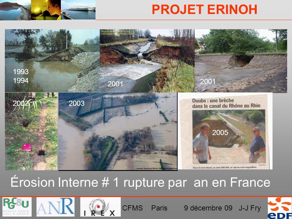 Érosion Interne # 1 rupture par an en France