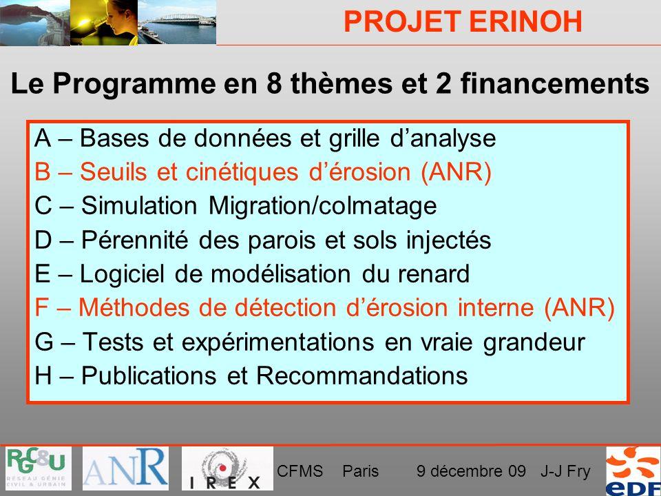 Le Programme en 8 thèmes et 2 financements