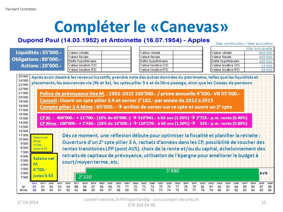 Compléter le «Canevas»