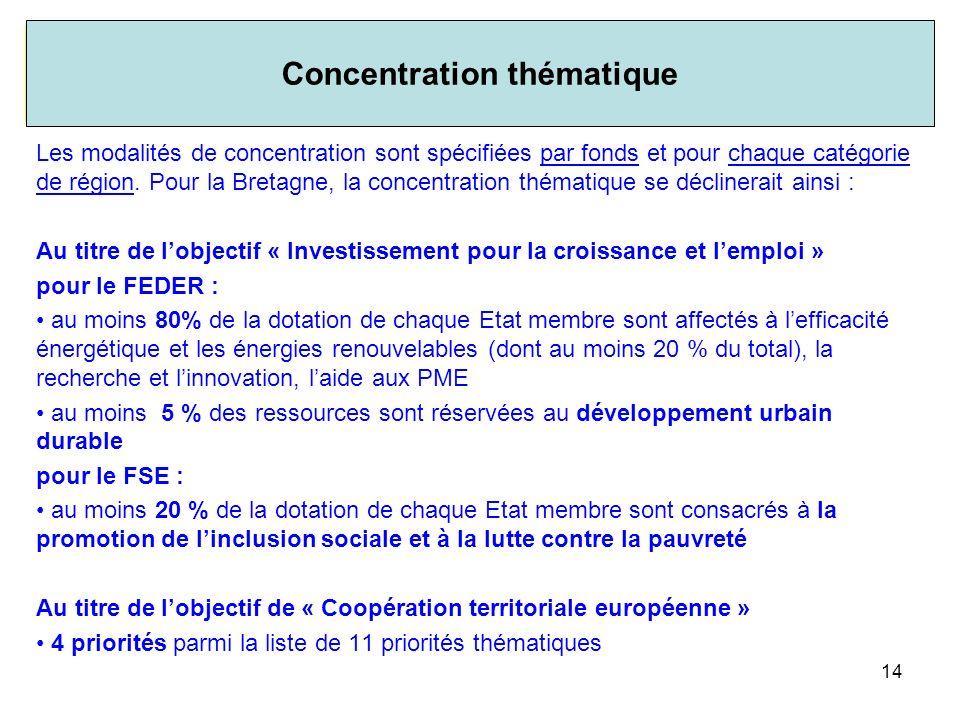 Concentration thématique