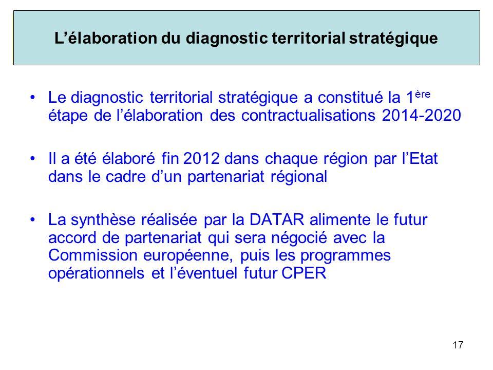 L'élaboration du diagnostic territorial stratégique