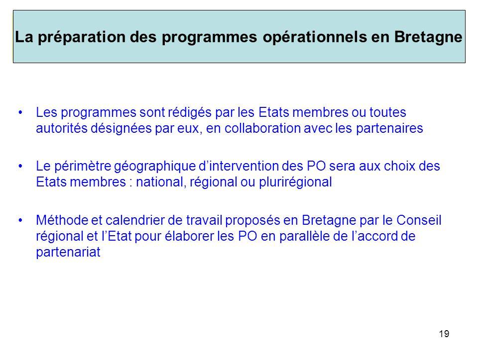 II-6. Architecture : les Programmes opérationnels (PO)