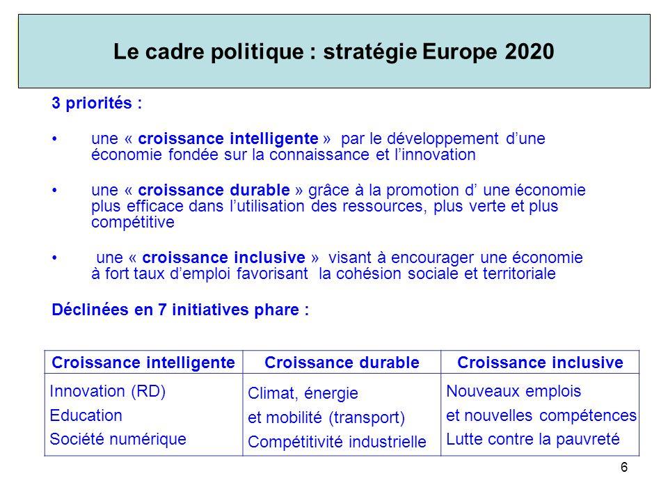II-2. Cadre politique : Stratégie Europe 2020