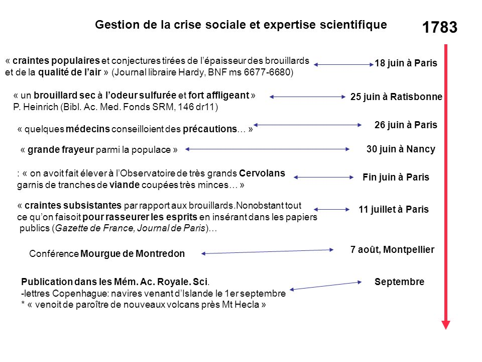 Gestion de la crise sociale et expertise scientifique